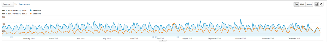 mollybkenny.com Website Visibility Increase