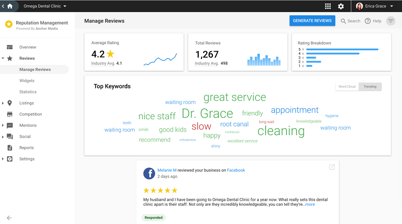 Reputation Management Information Available Under Reviews Tab