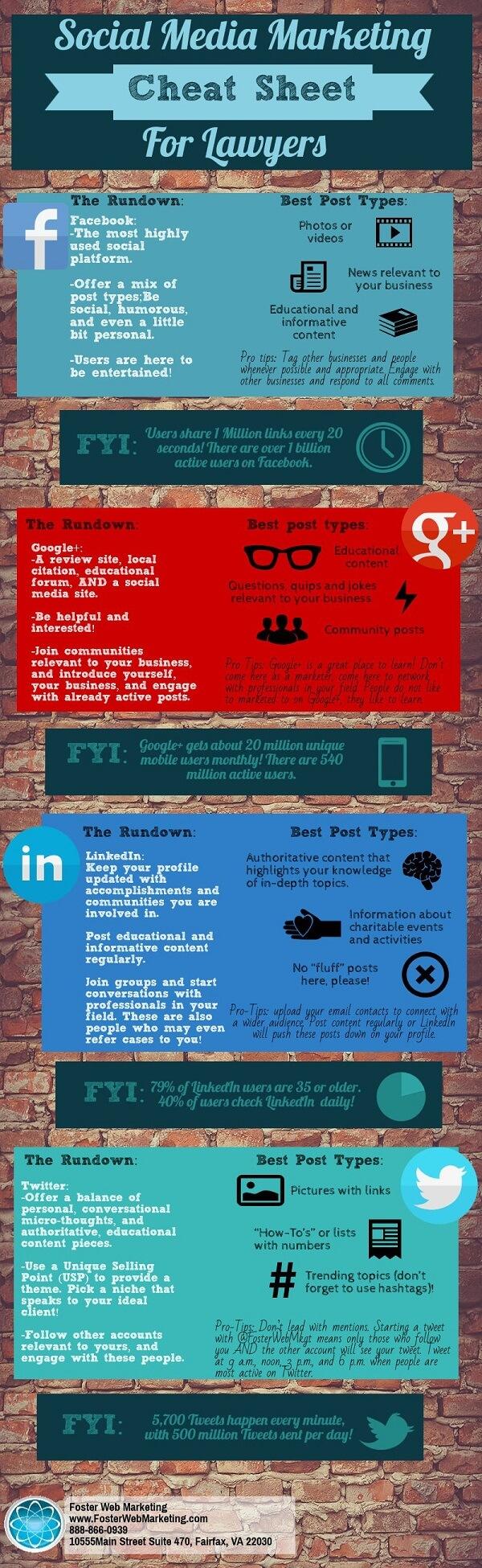 Social Media Marketing Cheat Sheet