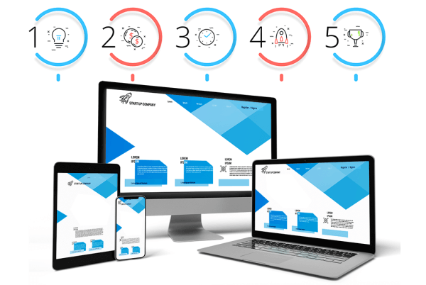 FWM 5 Stages of Website Design