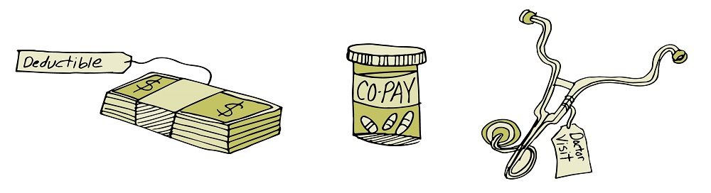 Expenses Medpay pays for