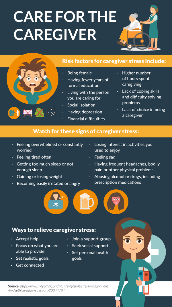 Care for the Caregiver Infographic