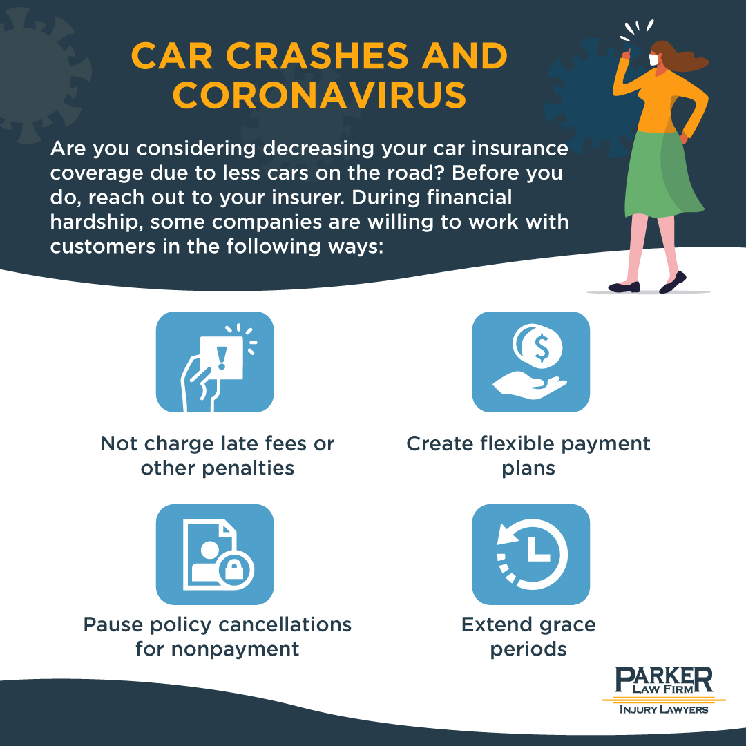 Beford Texas Car Accident Lawyer The Parker Law Firm