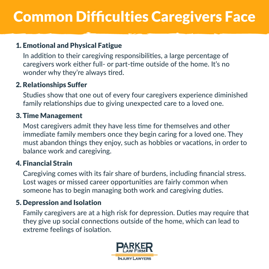 Caregiver Difficulties Parker Law Firm