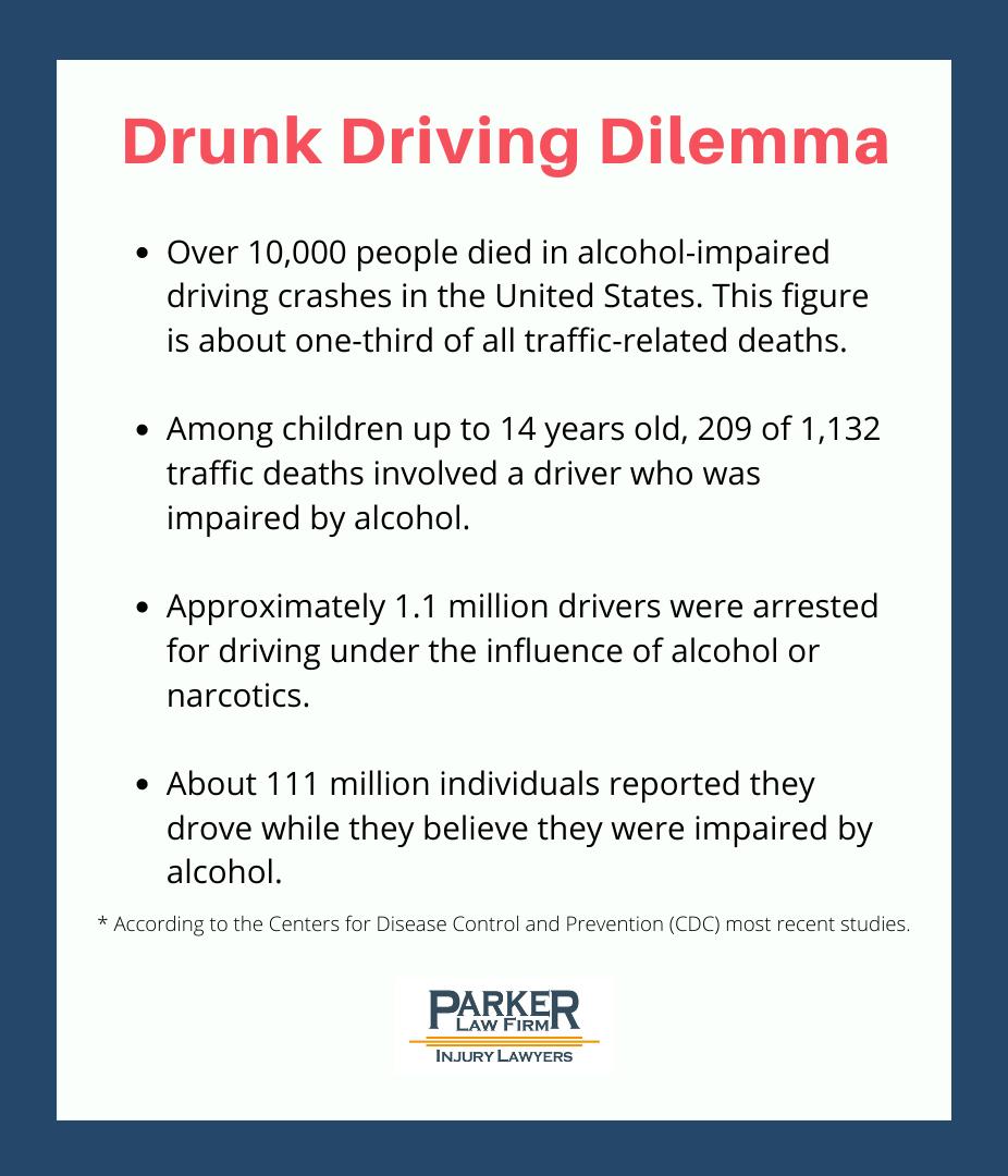 Drunk Driving Dilemma Parker Law Firm