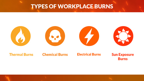 Types Of Workplace Burns The Parker Law Firm