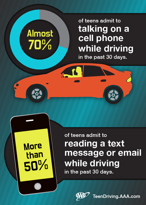 Teens and the dangers of distracted driving: infographic