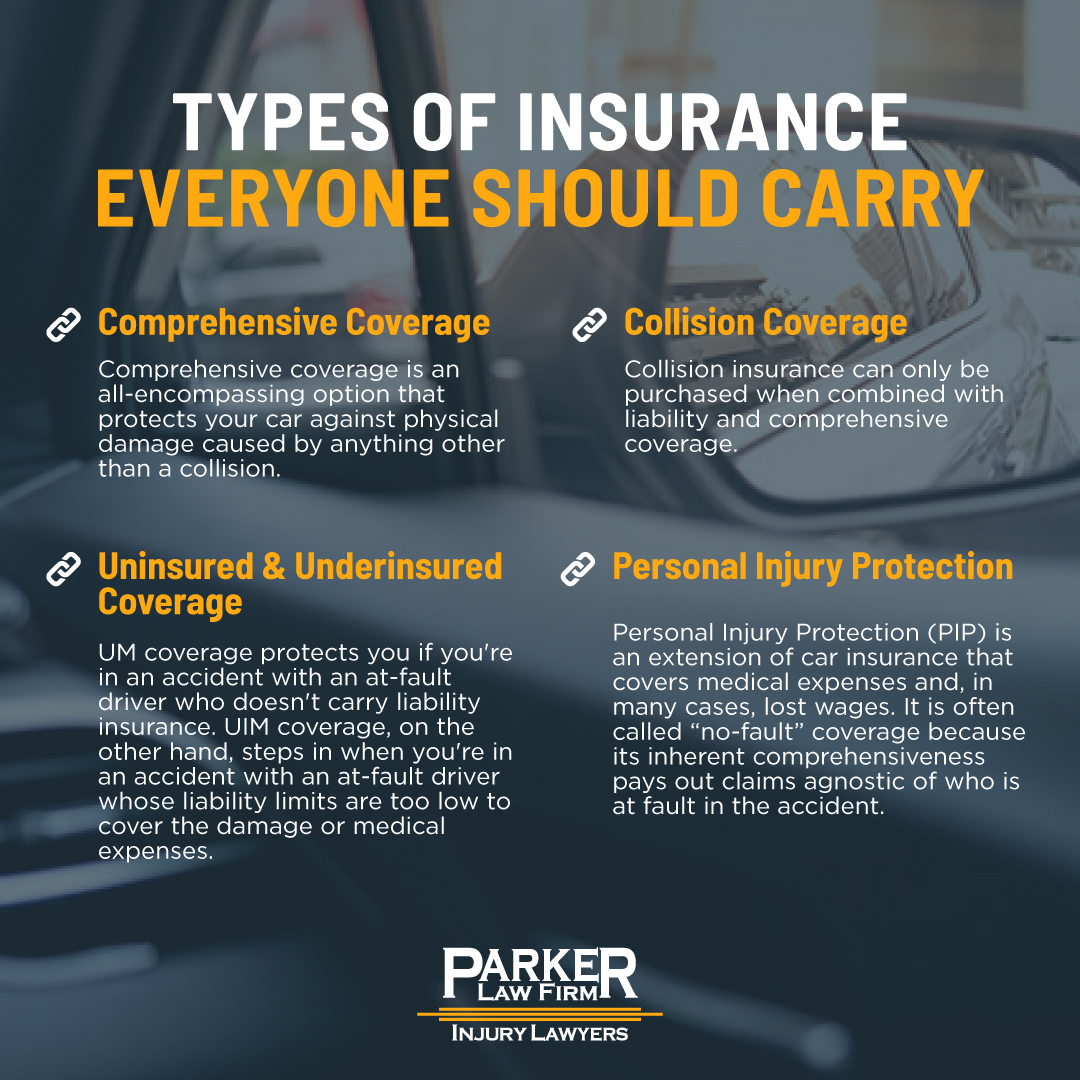 Car Accident Lawyer The Parker Law Firm
