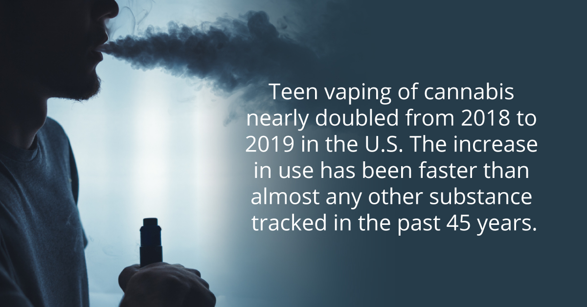 Teen Vaping Statistics The Parker Law Firm