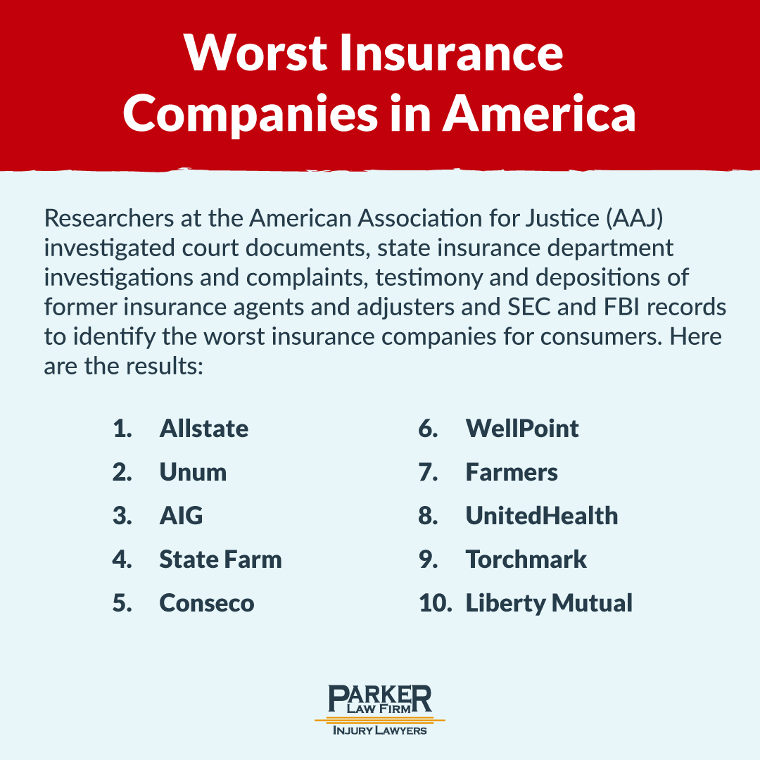 Worst Insurance Companies In America Parker Law Firm