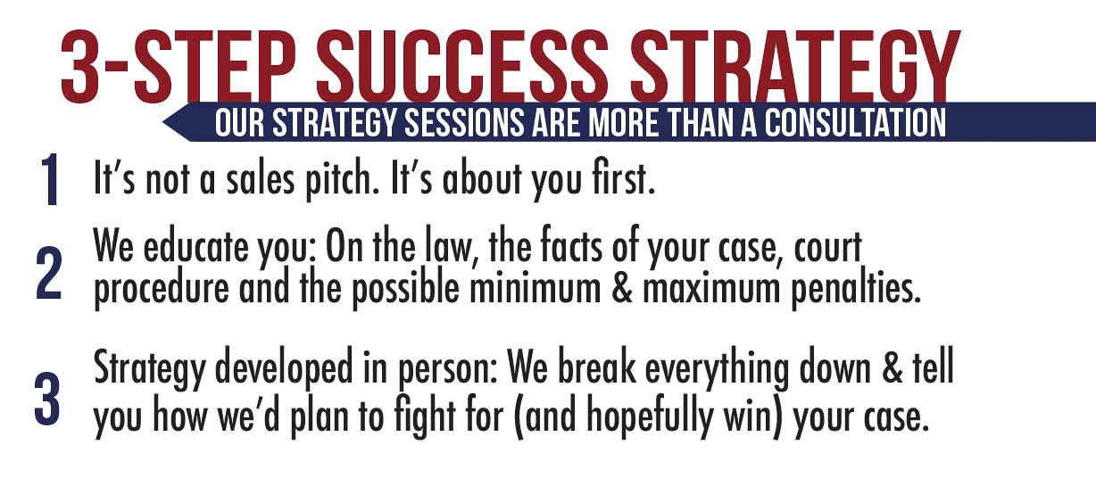 An infographic explains Rossen law Firm's three step success strategy for strategy sessions: one, it's not a sales pitch it's all about you. Two, we educate you on Florida law, your case, and potential penalties. three, we develop our strategy to beat your Criminal or DUI case in that first meeting so you know how we'll fight for you