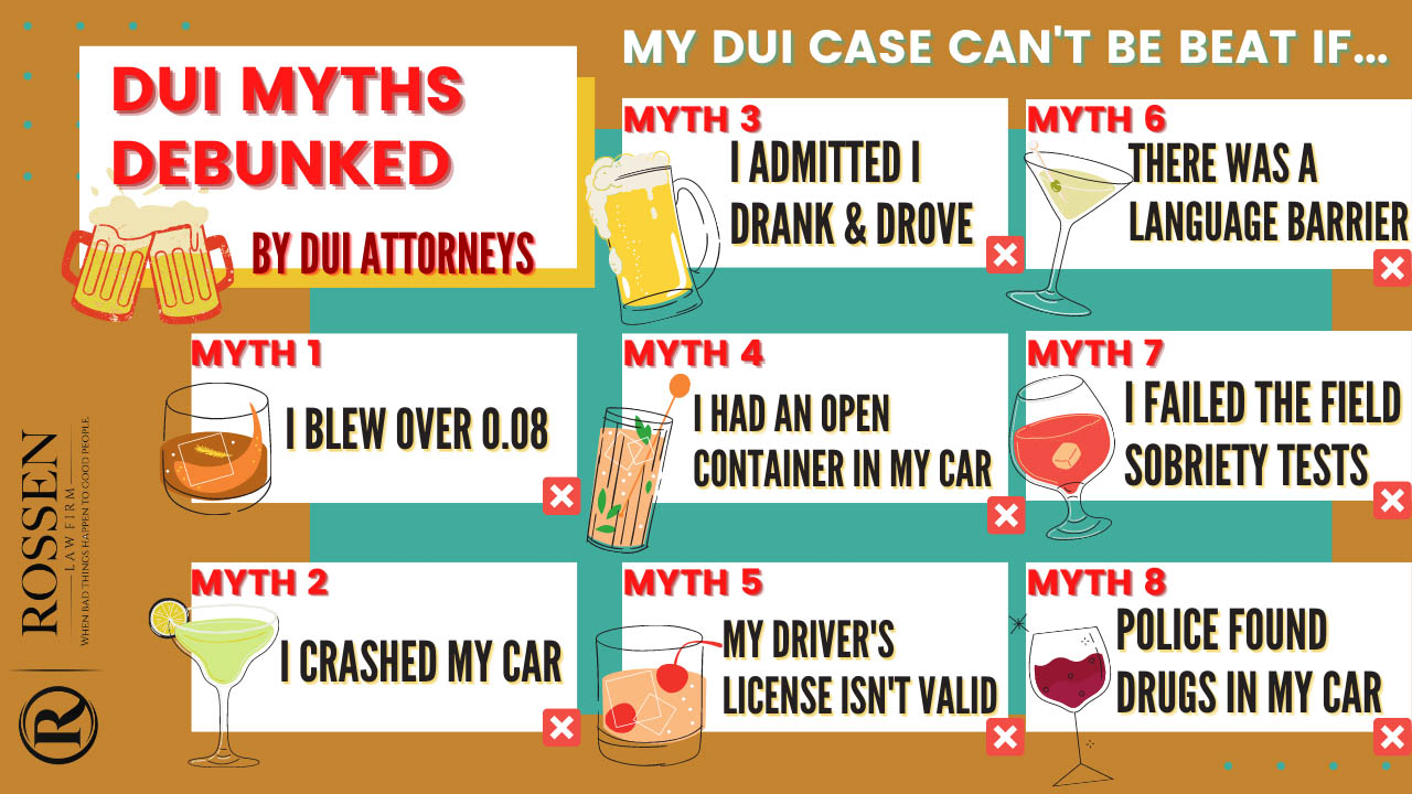 DUI MYTHS DEBUNKED BY FORT LAUDERDALE DUI ATTORNEYS: Info graphic lists the DUI myths that are debunked in the article, such as