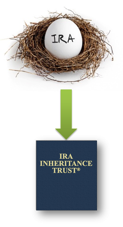 Life Savings Benefit Your Family With An IRA Inheritance