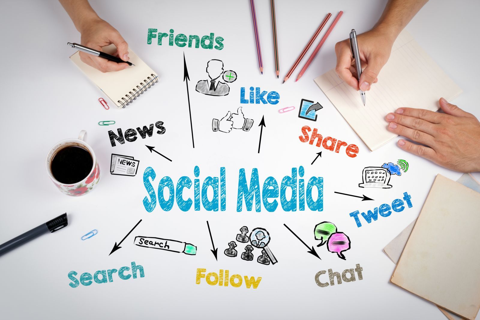 Social Media Use in Personal Injury Case
