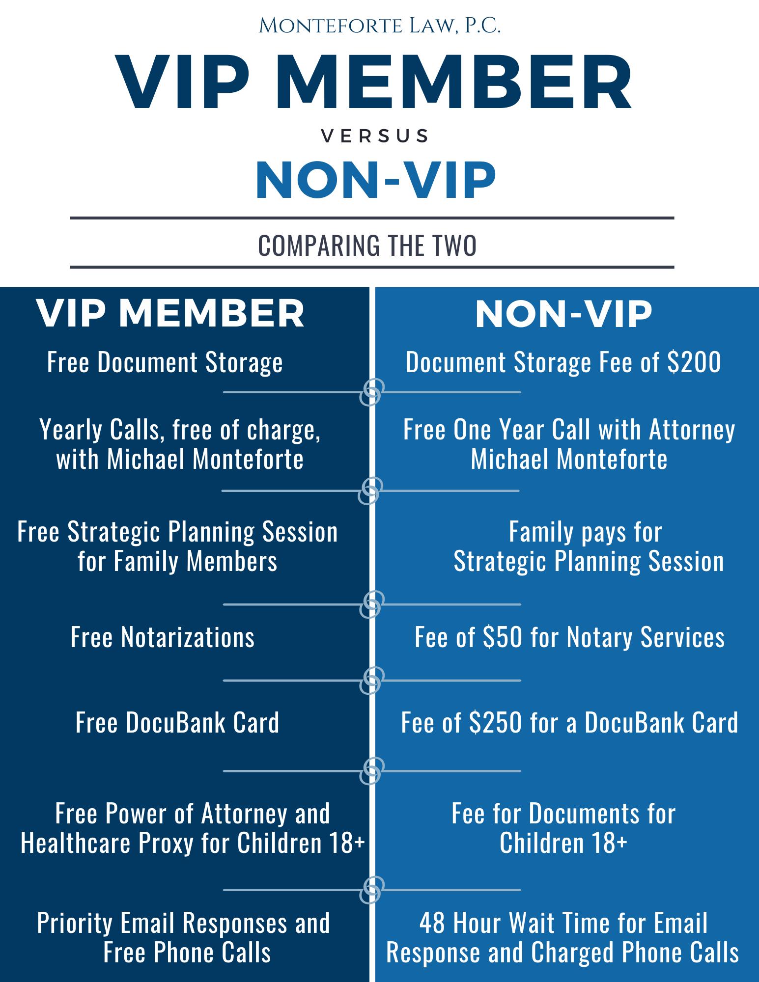 VIP Program Monteforte Law
