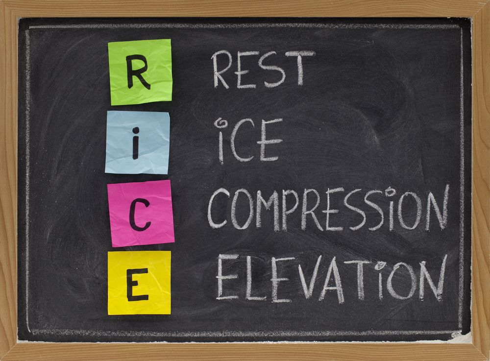 Rest - Ice - Compression - Elevate