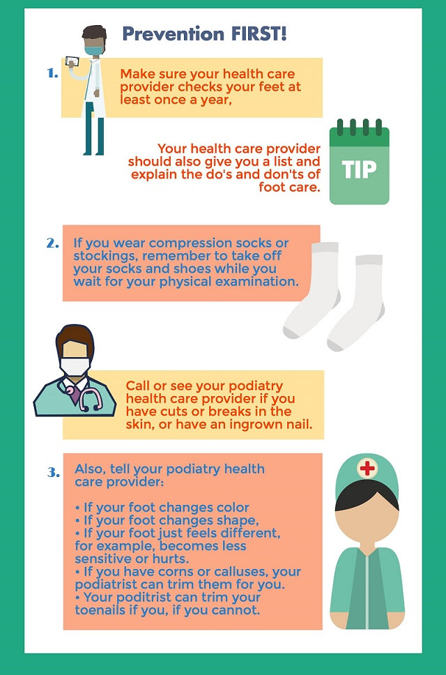 Diabetic Foot Care Prevention