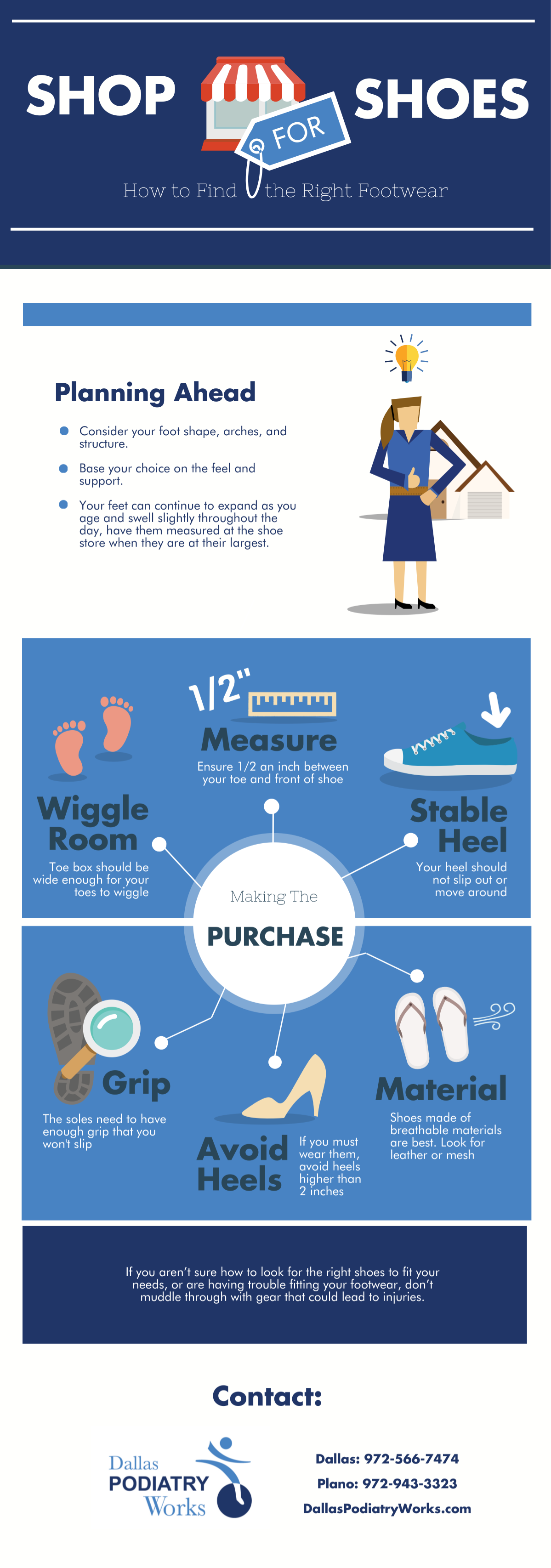 Shoe Shopping Guidelines Infographic