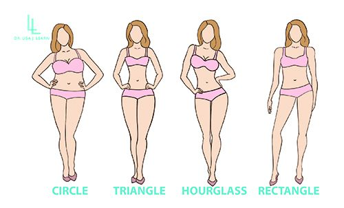 Good dress style my body type