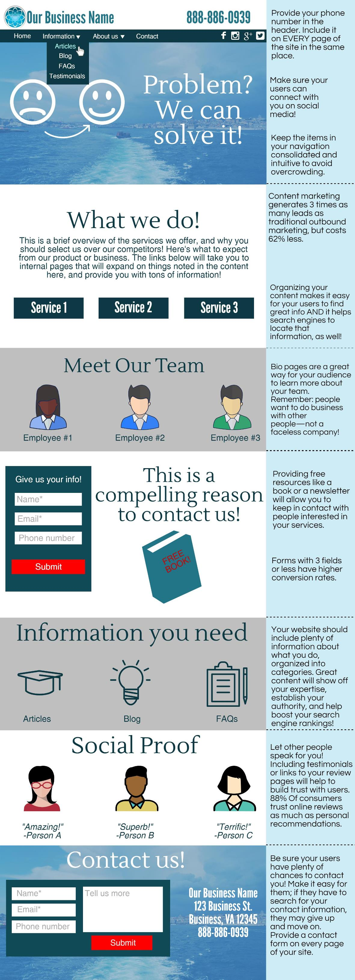 Infographic on Website Format