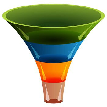 Your marketing funnel can bring your ideal patients to your clinic's doors.