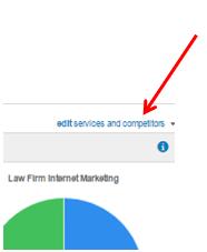 Reputation Management Edit Services and Competitors Link Screenshot