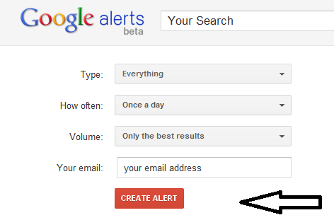 Google Alerts Basic Search