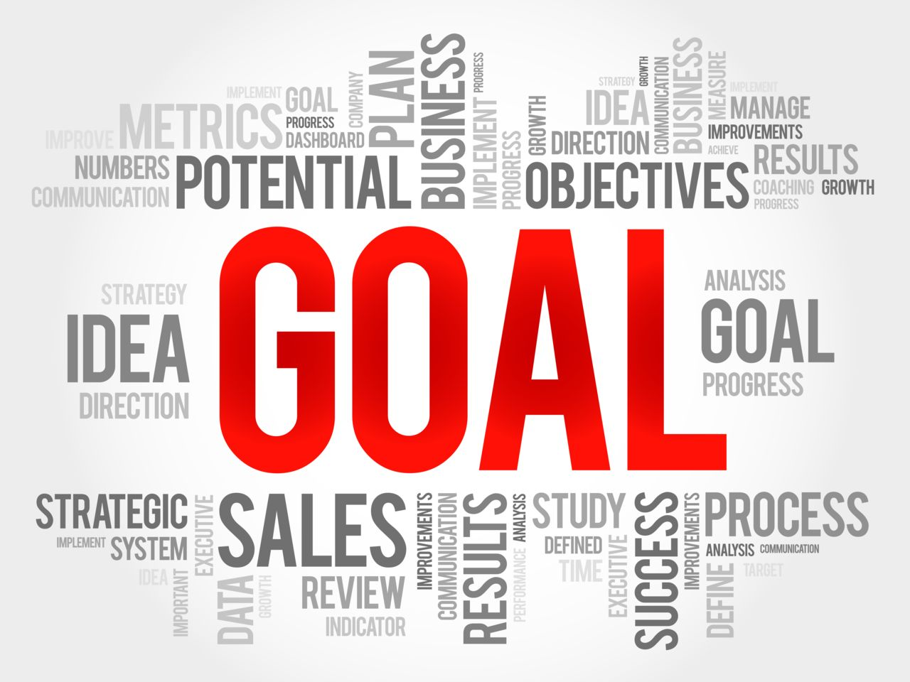 Goals, Vision, Strategy