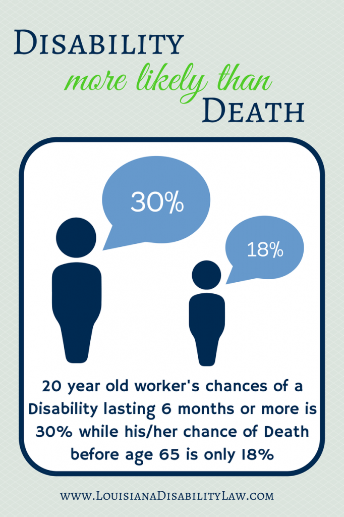 disability more likely than death