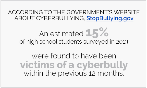 Cyberbullying Facts and Statistics Infographic