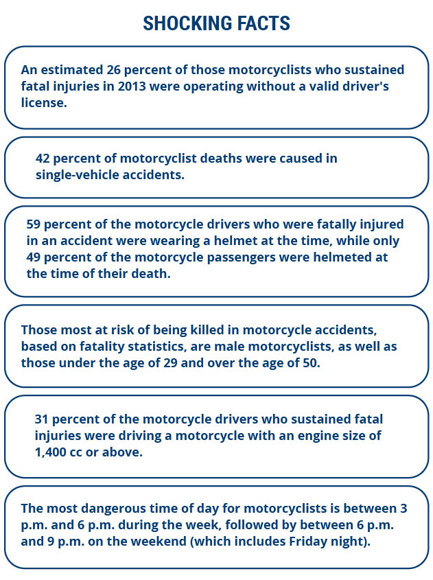 Motorcycle accident statistics info graphic