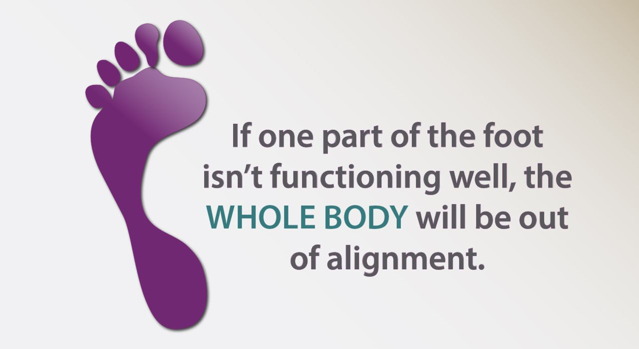 Keep your feet functioning properly