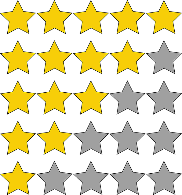 Boosting your online reviews