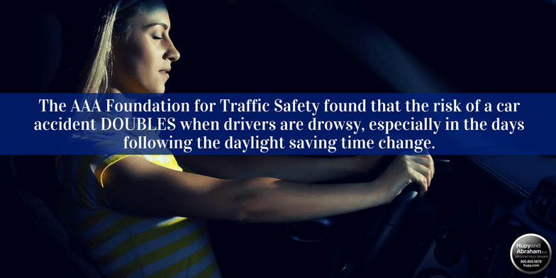 The AAA Foundation for Traffic Safety found that the risk of a car accident doubles when drivers are drowsy.