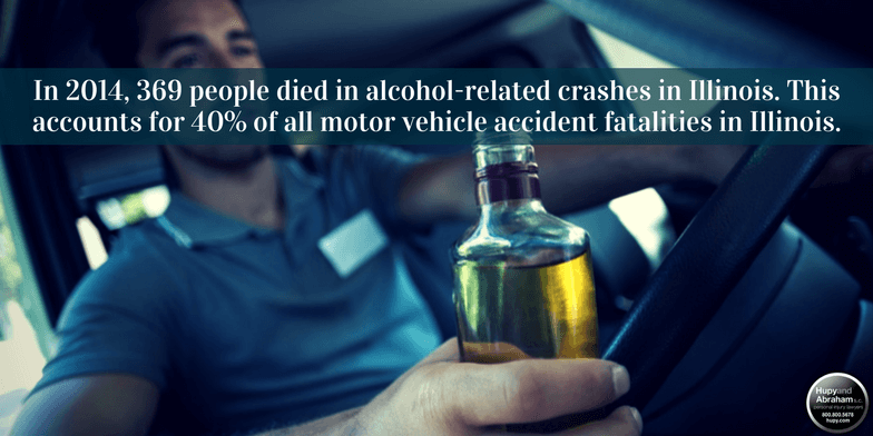 A drunk driver may be found liable for damages in a wrongful death lawsuit