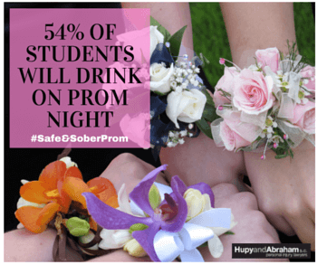 Talking to teens about prom