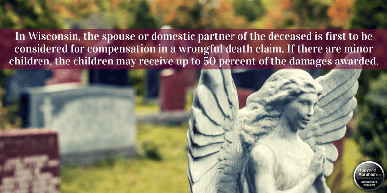 A wrongful death lawsuit can recover for several categories of losses