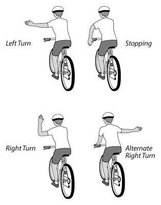 bicycle turn hand signals