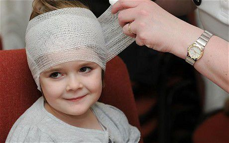Child abuse brain injury