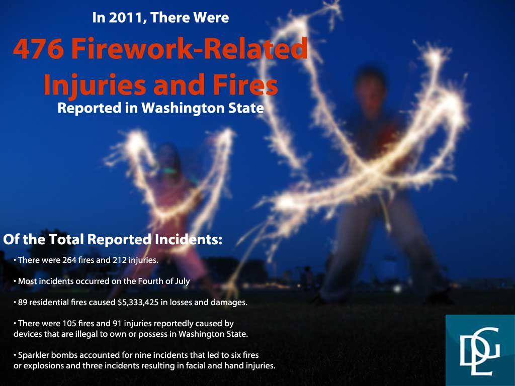 2011 Firework Statistics washington state