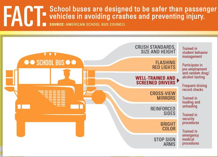 Image provided by the National Highway Traffic Safety Administration (NHTSA).
