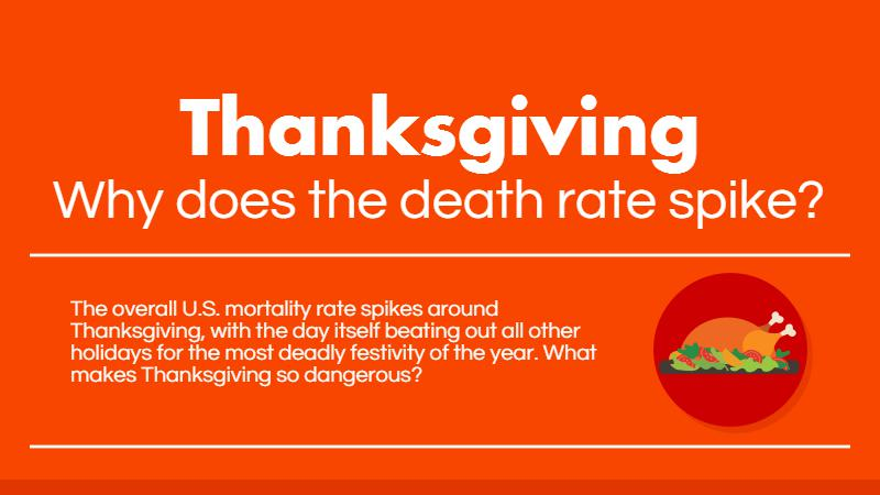 thanksgiving death rate infographic