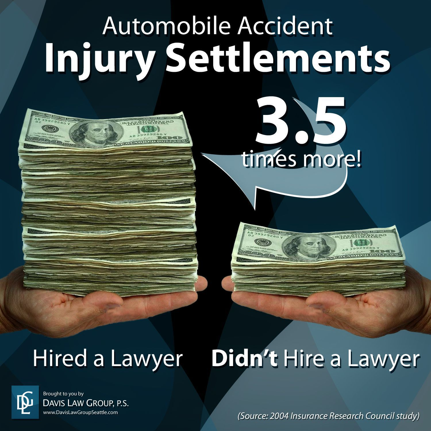 hire an attorney and receive a bigger settlement