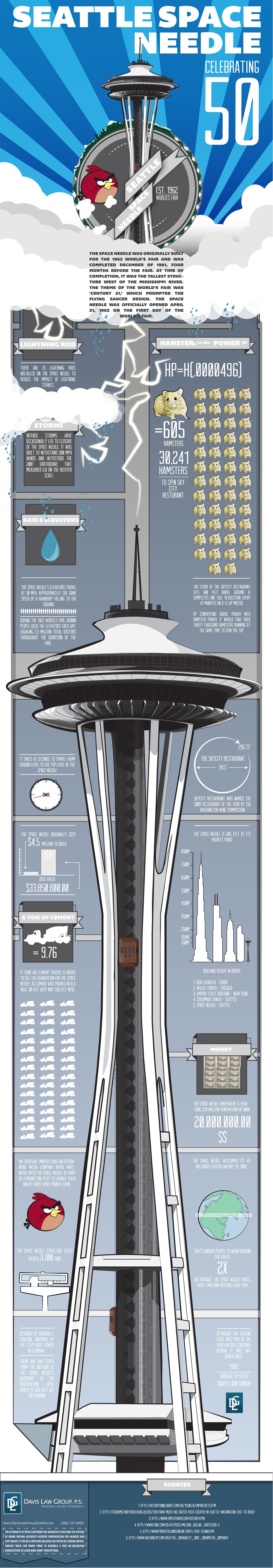 facts about the space needle
