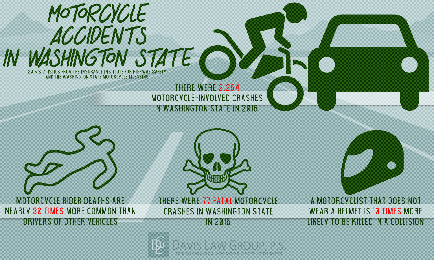 motorcycle stats