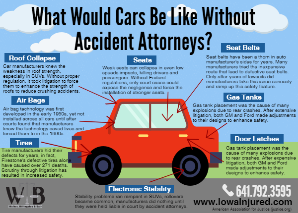 How car accident attorneys have made driving cars safer