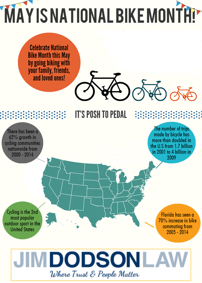 National Bike Month Infographic