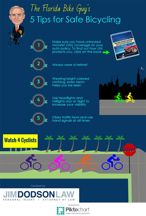 Safe Bicycling Infographic