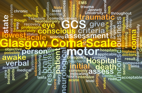 Image Map of Words Describing the Glasgow Coma Scale