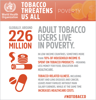 Tobacco Threatens Us All Infographic
